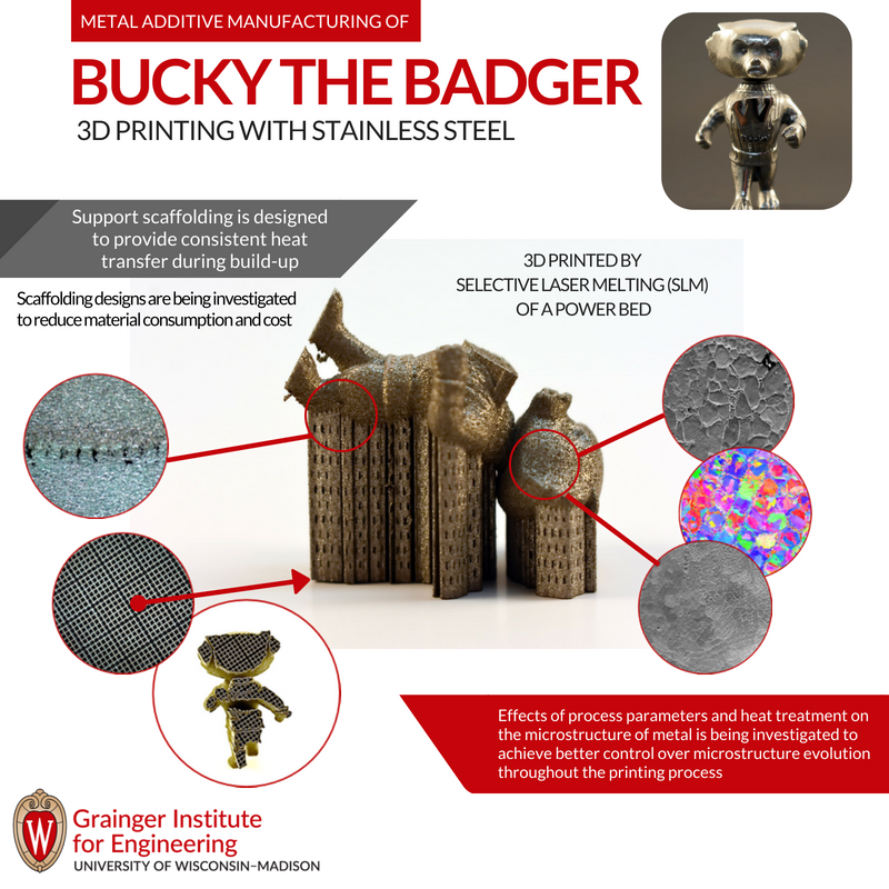 metal-additive-manufacturing-of-_bucky-the-badger_